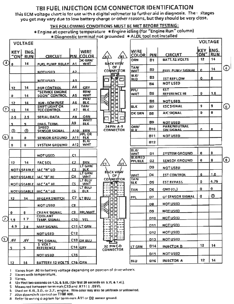 pcm 454 7 4l wiring diagram example electrical wiring diagram u2022 rh huntervalleyhotels co Lt1 Swap Wiring Diagram 2003 Chevy 1500 Wiring Diagram