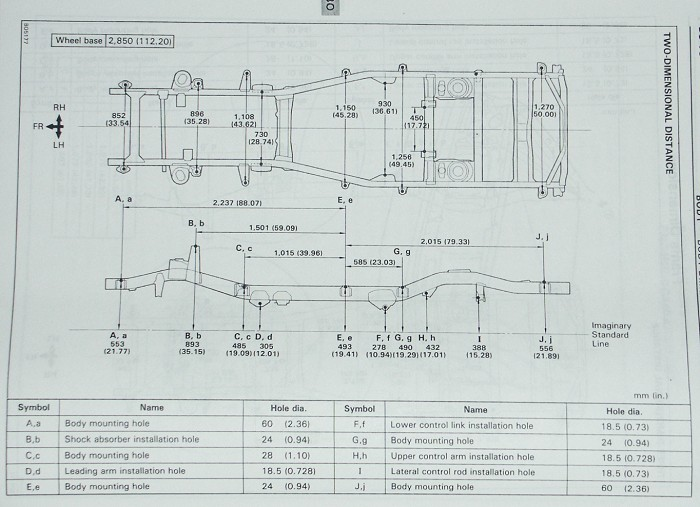 1990 s10 suspension diagram fj40 frame dimensions acrobat