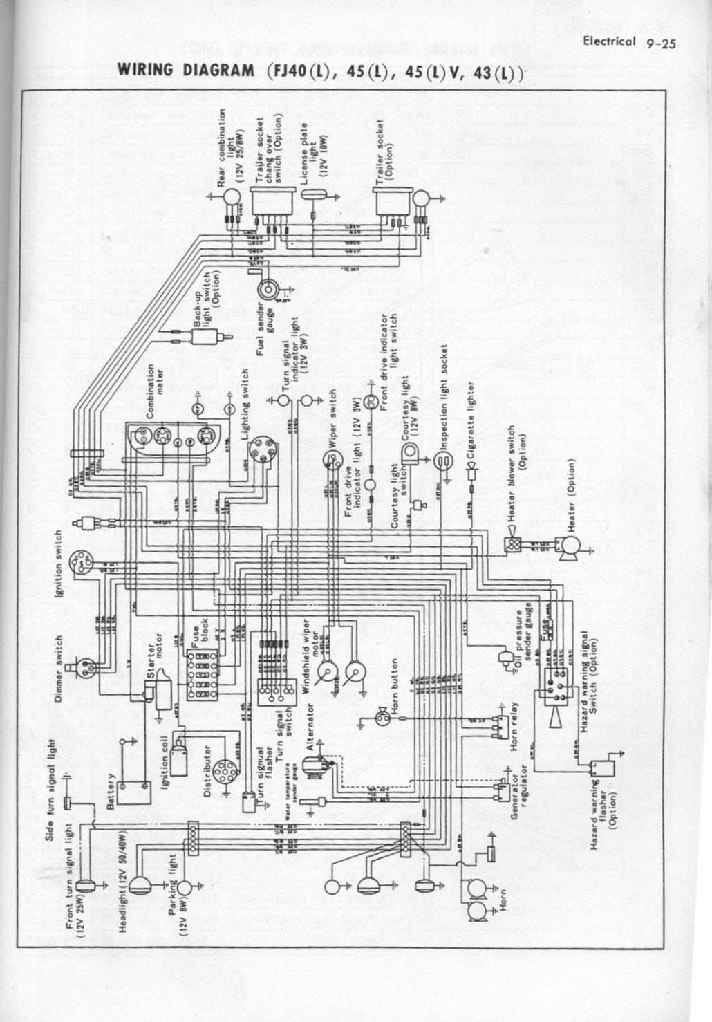 Fj40 Wiring Diagrams Auto Electrical Diagram 1969 Gt6